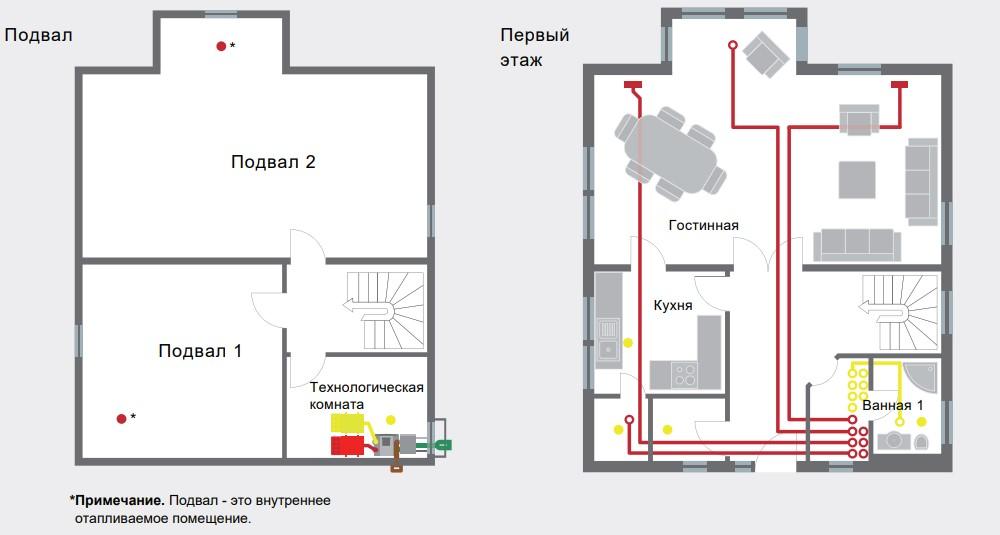 Готовое решение Zehnder, первый этаж и подвал