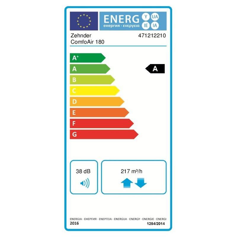 Zehnder ComfoAir 180 энергоэффективность