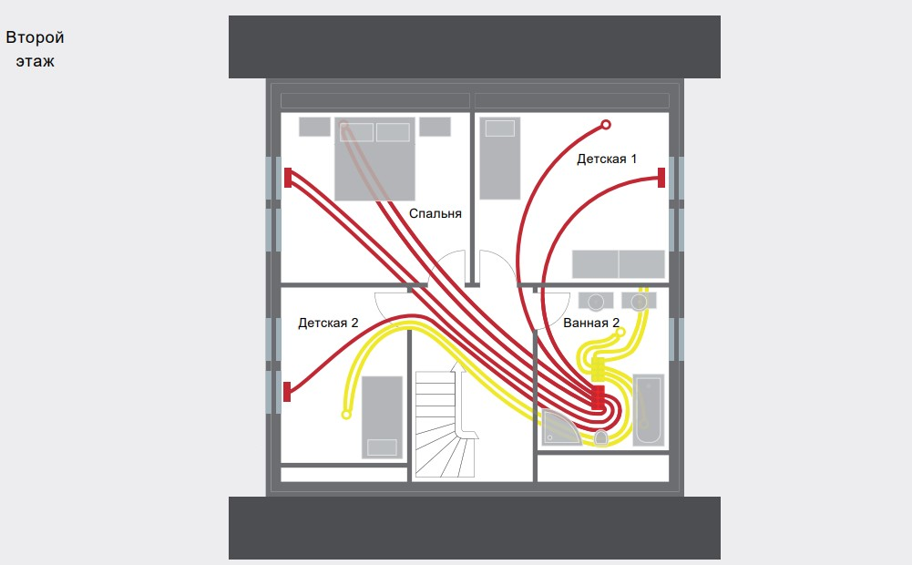 Второй этаж с вентиляцией Zehnder ComfoAir Q350