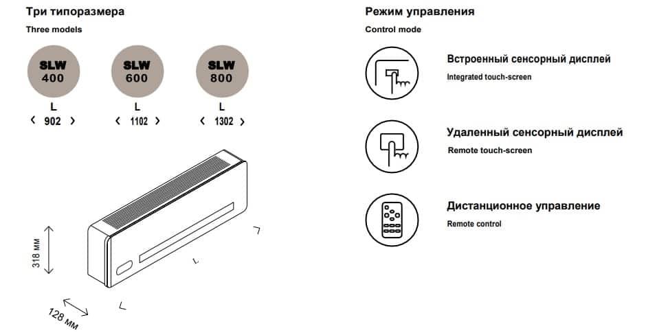 Типоразмеры и варианты управления настенными фанкойлами Innova Filomuro