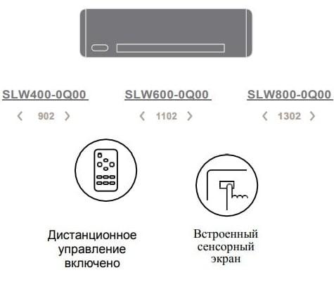 Настенный фанкойл Innova с сенсорным управлением и пультом ДУ