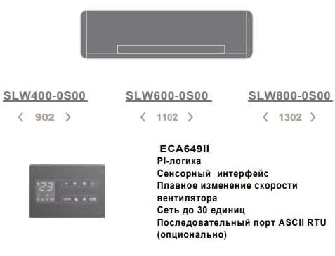Настенный фанкойл Innova для установки контроллера на стене и плавным изменением скорости вентилятора
