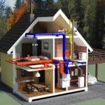 Выбор системы отопления или «Как экономично отапливать свой дом?»