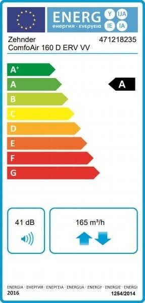 Класс энергоэффективности Zehnder ComfoAir 160 V Enthalpy