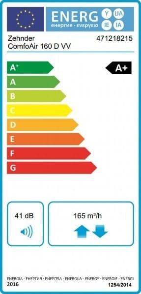 Класс энергоэффективности Zehnder ComfoAir 160 V