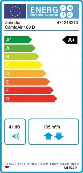 Класс энергоэффективности Zehnder ComfoAir 160