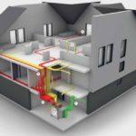 Готовые решения для частного дома