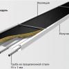 Потолочные панели лучистого отопления Zehnder ZIP, 2 м, 390 Вт 4984